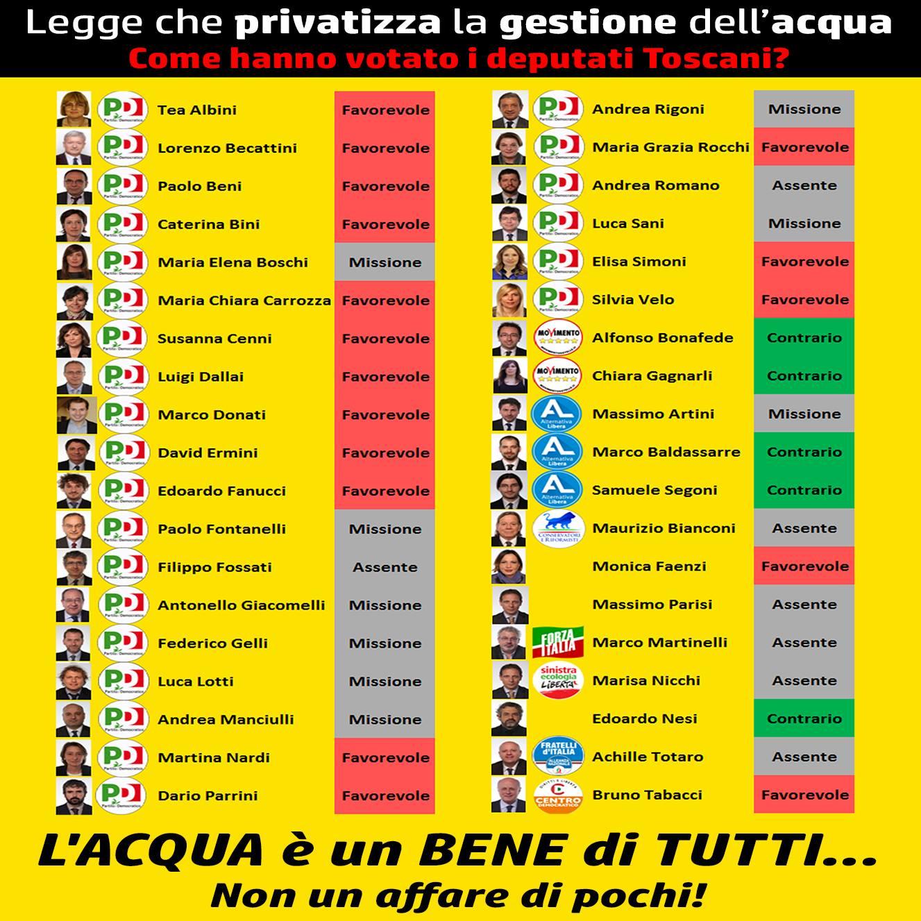 Votanti Toscani Acqua Privata