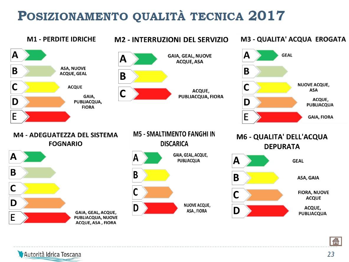 qualita-gestori-2017